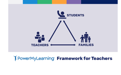 PowerMyLearning's New Framework for Teachers Addresses the Challenges of Distance and Hybrid Learning
